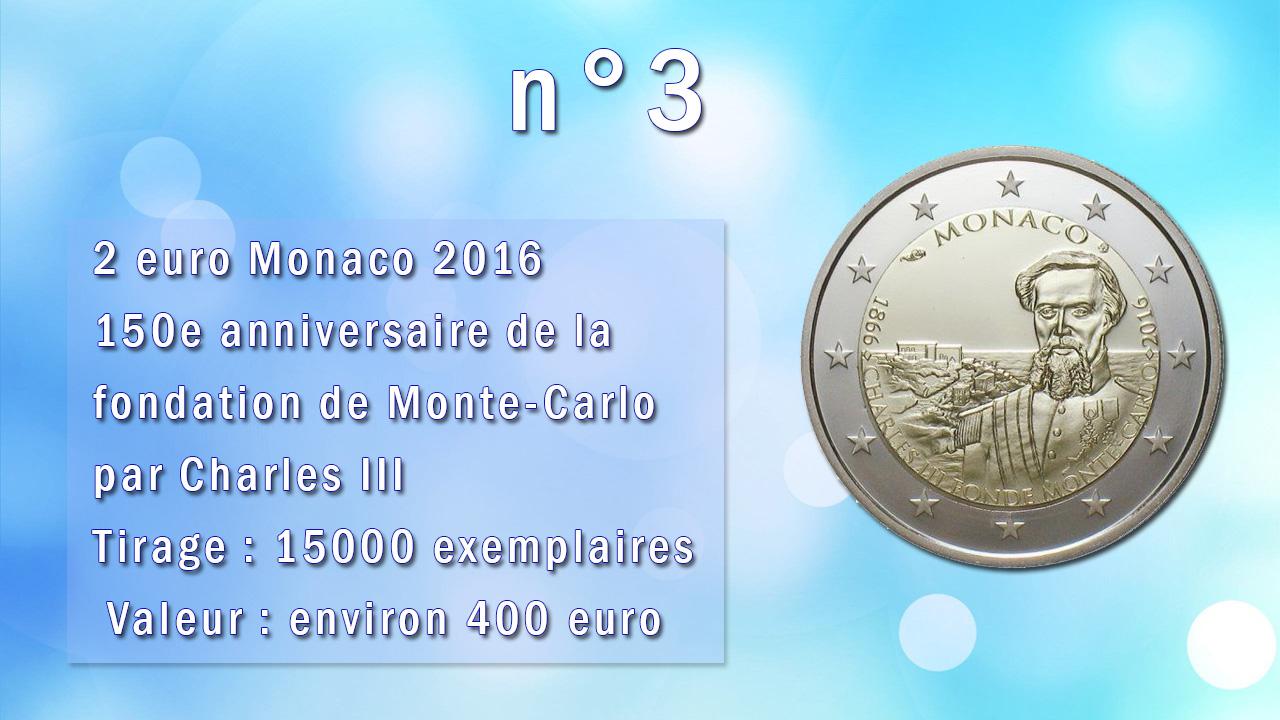 150e anniversaire de la fondation de Monte-Carlo par Charles III