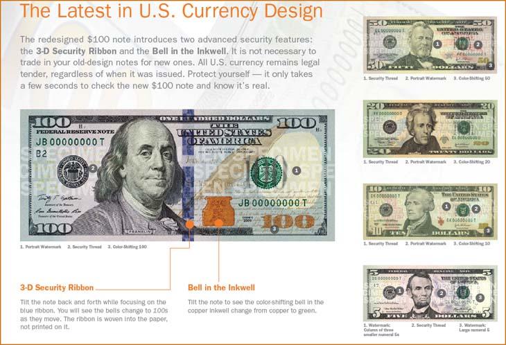 Image du nouveau billet de 100 dollars