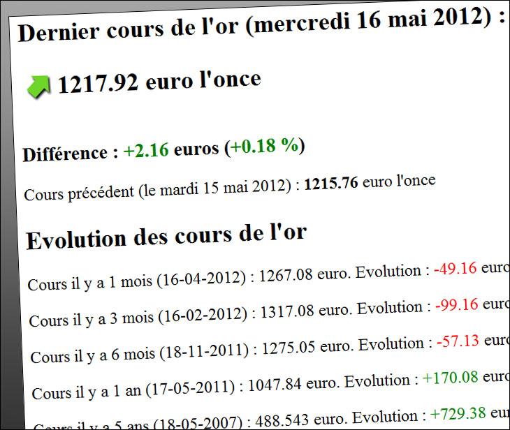 Newsletter cours or