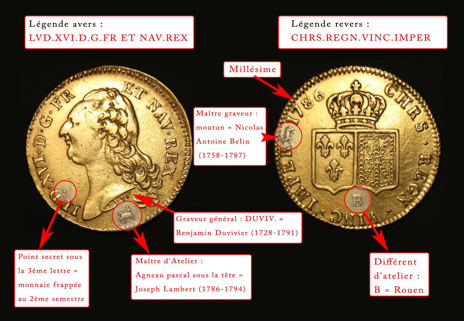 Marques et différents sur un double Louis d'or de Louis XVI