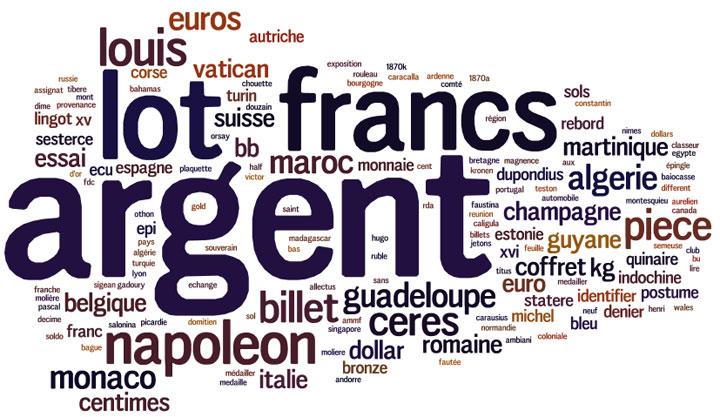 Poids relatif des mots clé les plus recherchés dans la catégorie monnaies d'eBay France