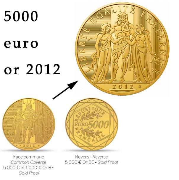 5000 euro or