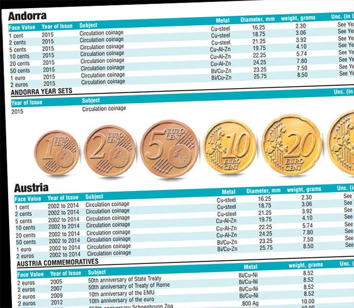 catalogue gratuit pour collectionner les euros