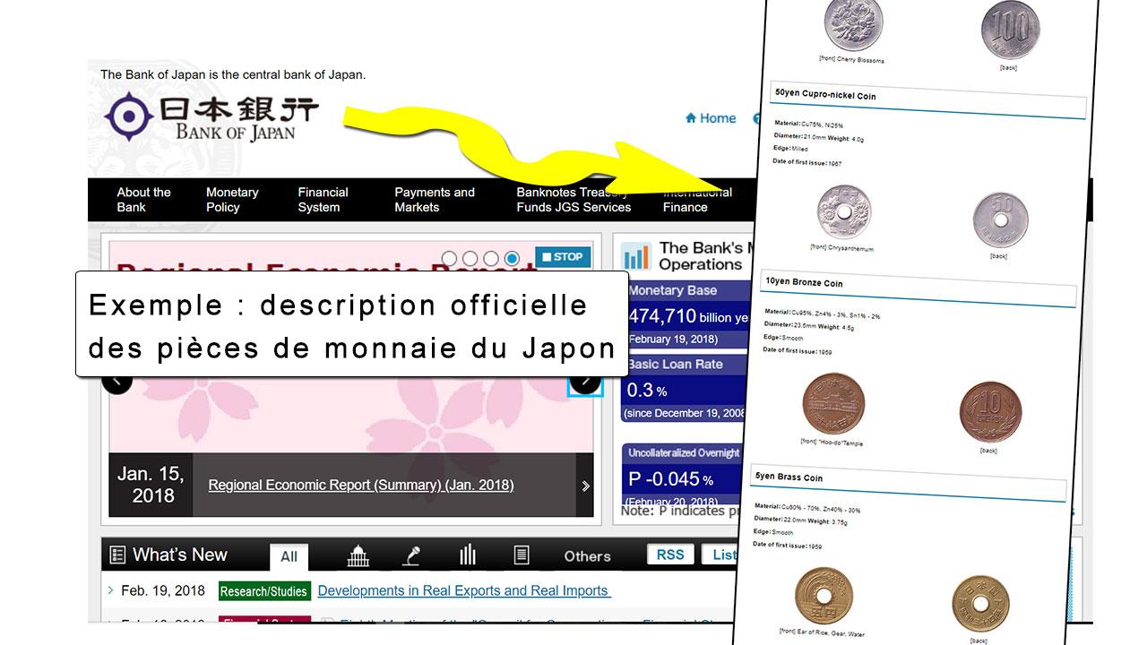 Description officielle des pièces de monnaie japonaises par la Banque Centrale du Japon