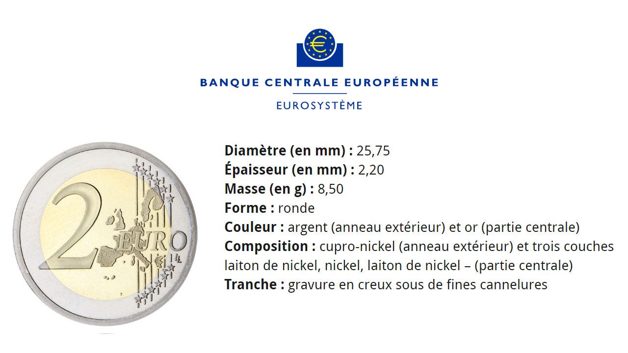 Définition officielle d'une pièce de 2 euro sur le site de la Banque Centrale Européenne