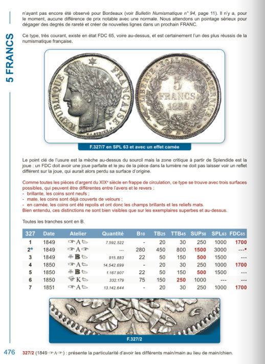 Présentation d'une page de cotation de monnaie en Franc tirée du catalogue Le Franc