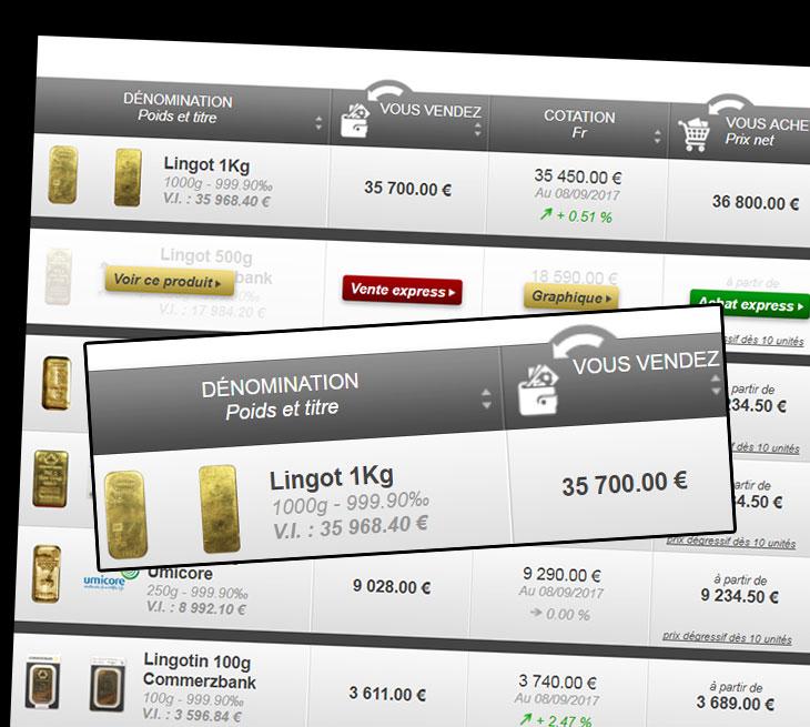 Vendez vos lingots d'or au meilleur prix