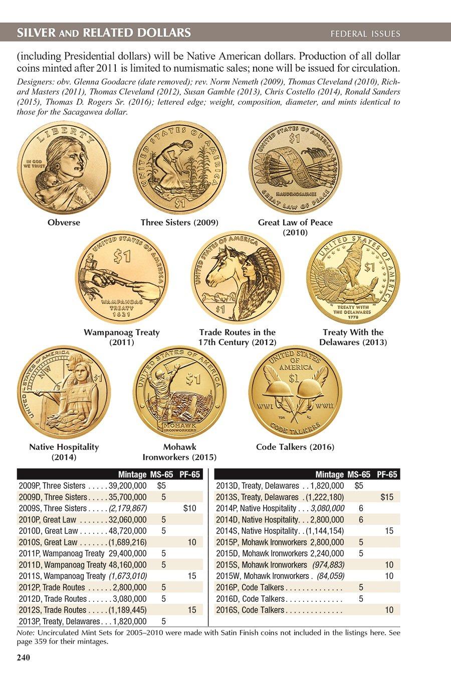 Exemple de page du Red Book catalogue de référence des monnaies américaines
