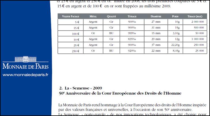 Catalogue 2009 de la Monnaie de Paris
