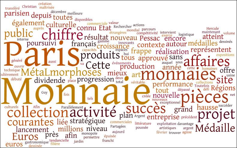 Densité de mots clé communiqué de presse monnaie de Paris