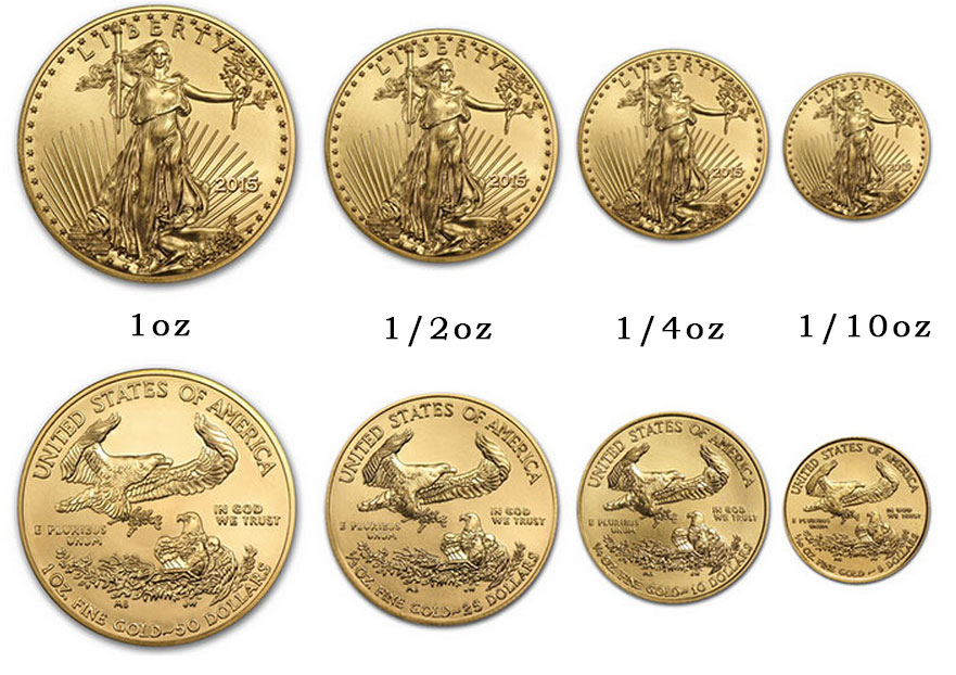 Exemple de pièce d'or d'investissement: l'american Eagle