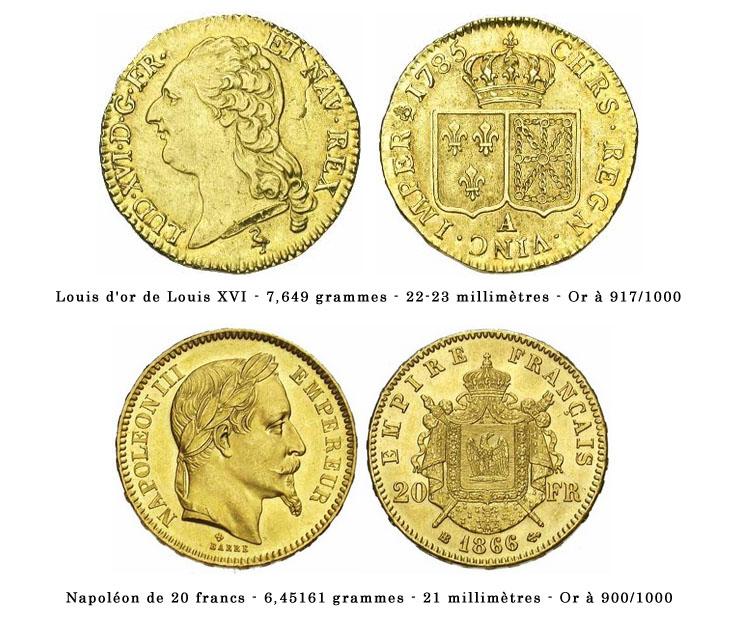 Photo d'un Louis d'or et d'un Napoléon de 20 francs or