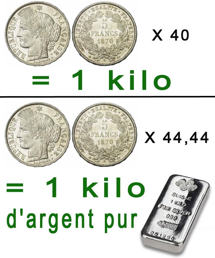 Illustration : combien faut-il de pièces de 5 francs pour obtenir un kilo d'argent pur