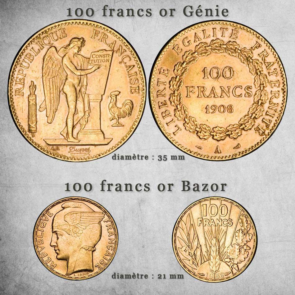 Taille comparée de 2 pièces de 100 francs or : 100 francs Bazor et 100 francs Génie