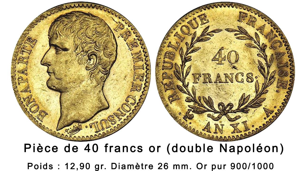 Pièce de 40 francs or Napoléon