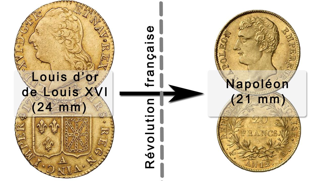 Les pièces d'or de Napoléon remplacent les Louis d'or