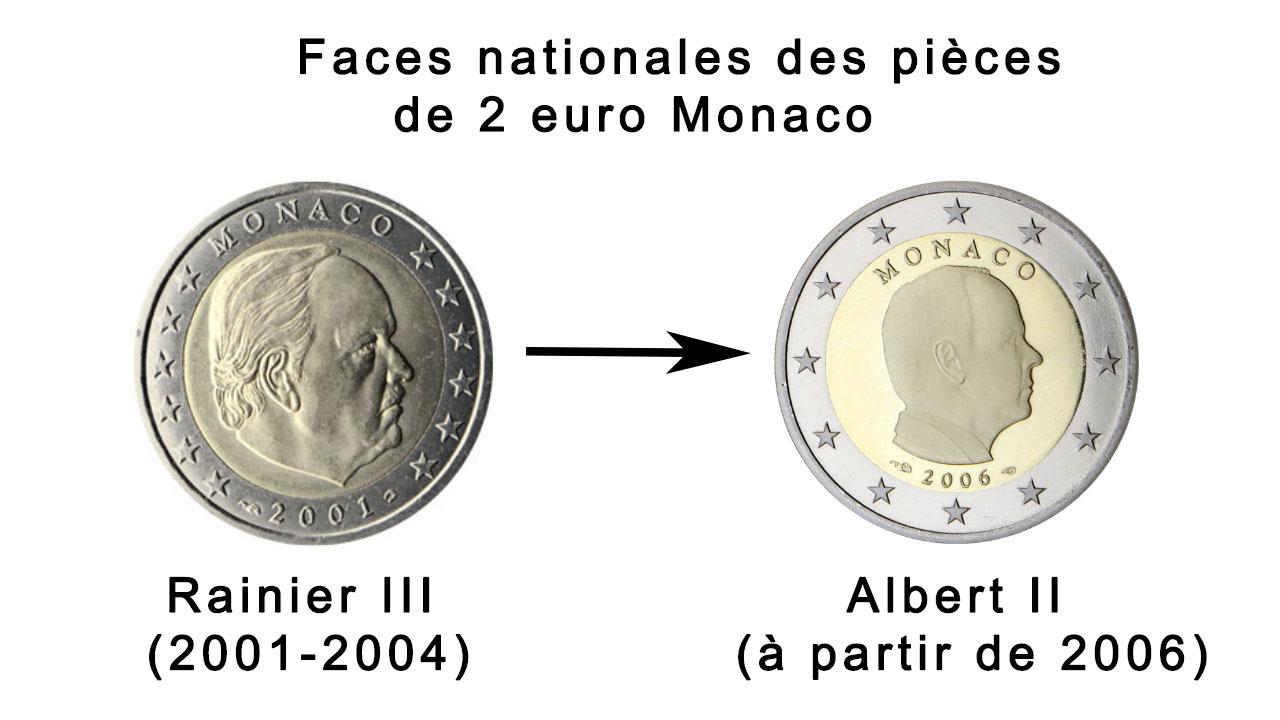 Modification du portrait du Prince de Monaco sur les pièces de 2 euro courantes