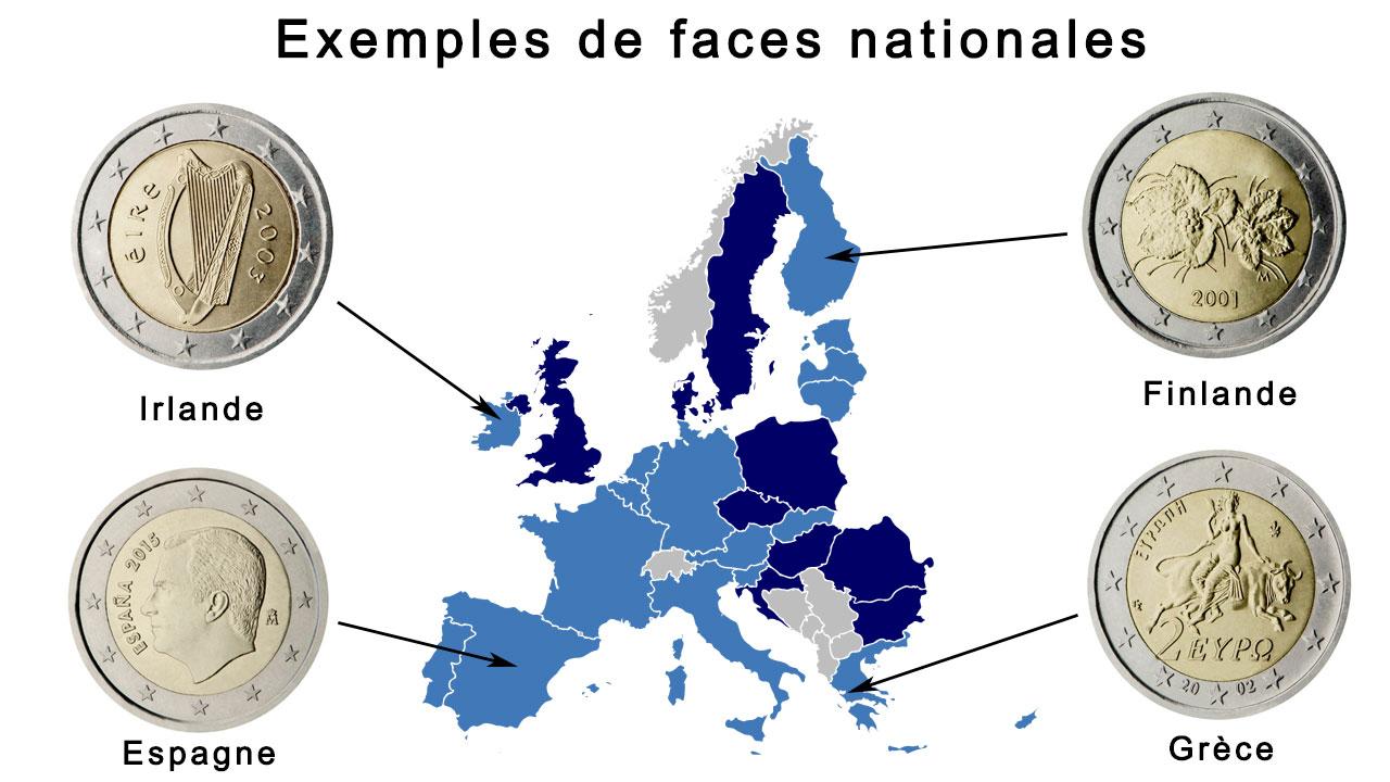 Quelques exemples de faces nationales de pièces de 2 euro