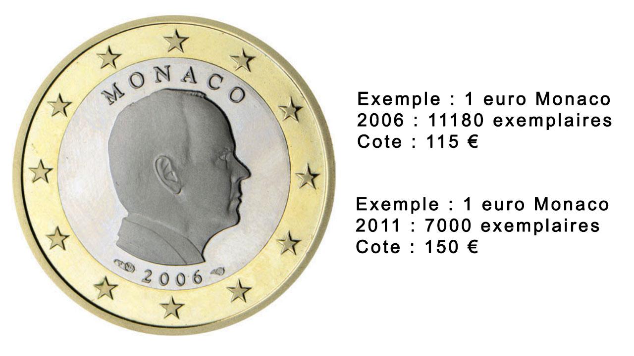 Pièces de 1 euro Monaco 2006 et 2001