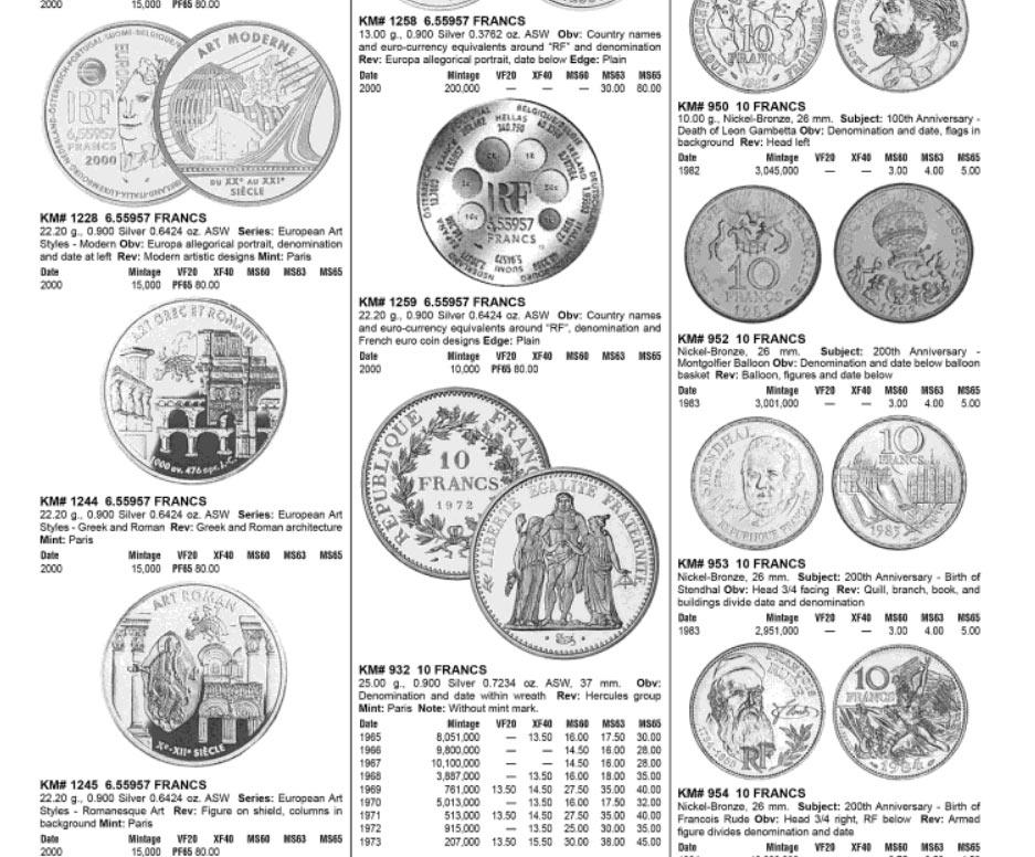 Exemple de page du Standard Catalog of World coins 1901-2000
