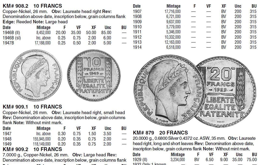 Exemple fiches de cotation de pièces contenues dans les World Coins