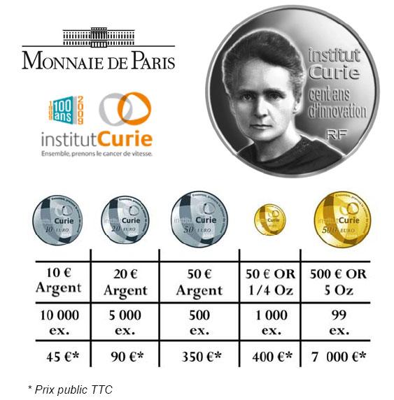 Pièces en euro Marie Curie de la Monnaie de Paris pour la recherche contre le cancer