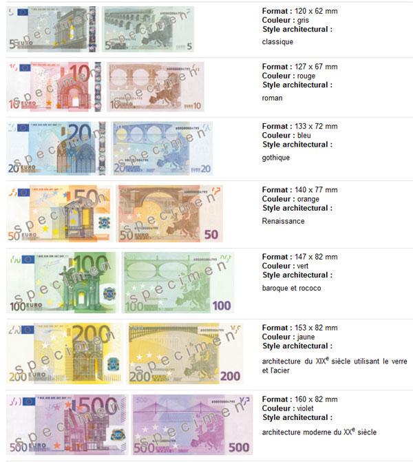 Exemples de billets en Euro
