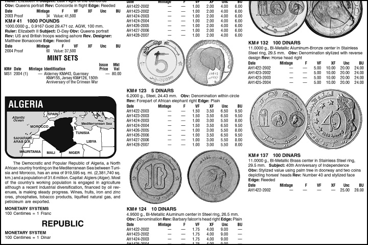Exemple de page de cotation de Standard Catalog of World Coins : l'Algérie