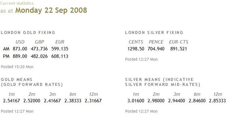 Exemple de cotation de l'or par la LMBA, le mardi 22 septembre 2008. Ce jour, le cours l'once d'or était de 873 dollars le matin et 889 dollars l'après-midi.