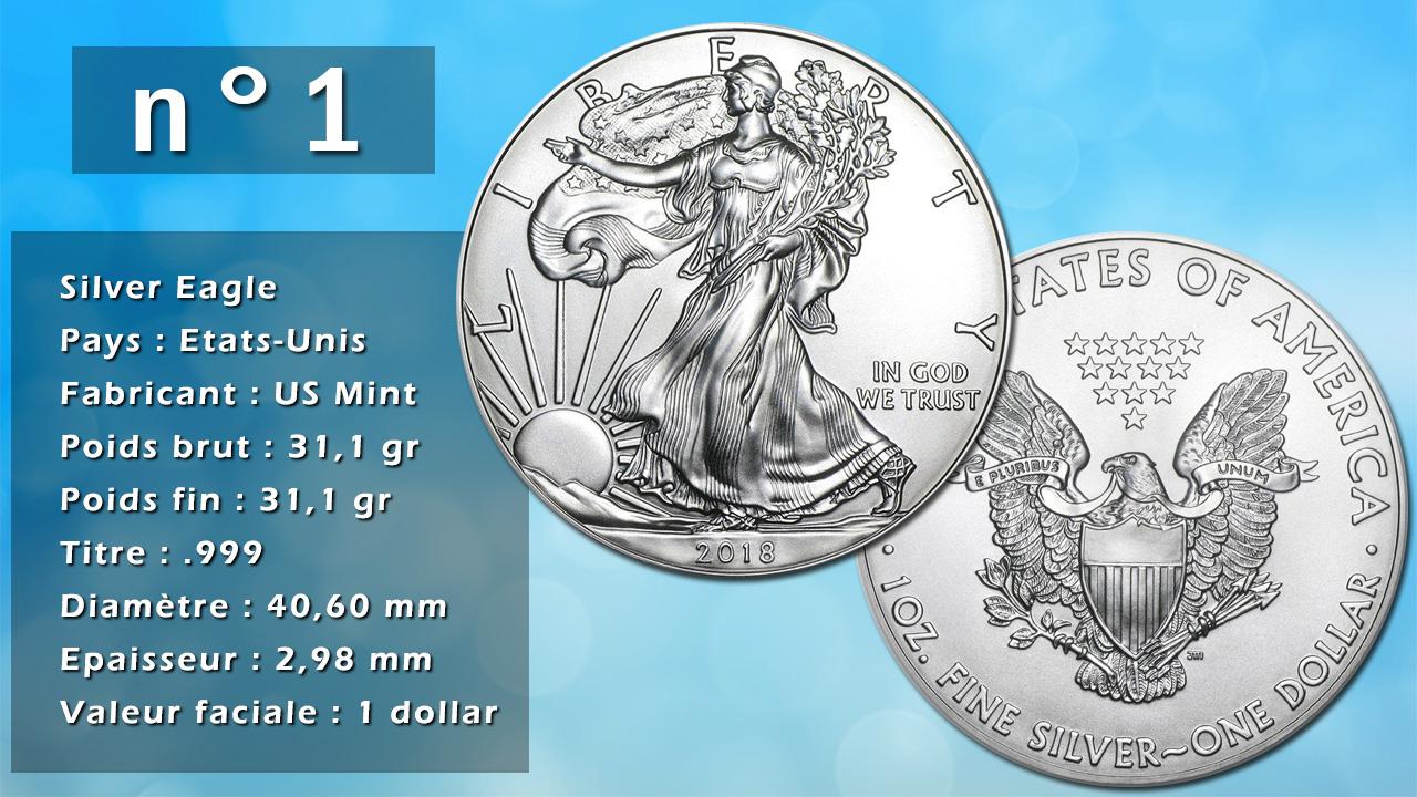 Photo de la pièce d'argent d'investissement n°1 : Silver Eagle - Pays : Etats-Unis