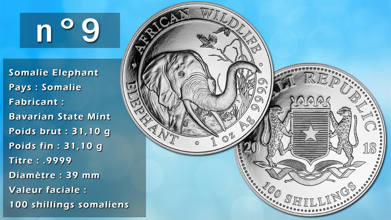 Photo de la pièce d'argent d'investissement n°9 : Somalie Elephant - Pays : Somalie