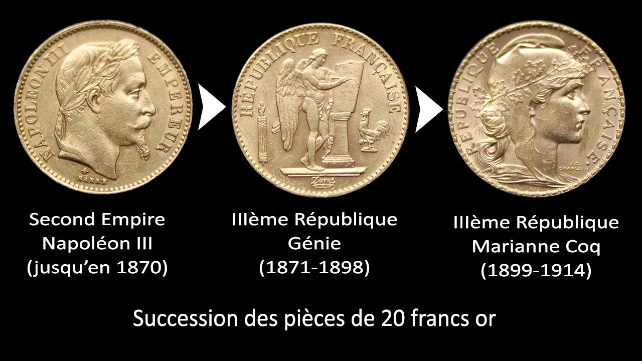 Suite des pièces de 20 francs or : du Second Empire à la IIIème République