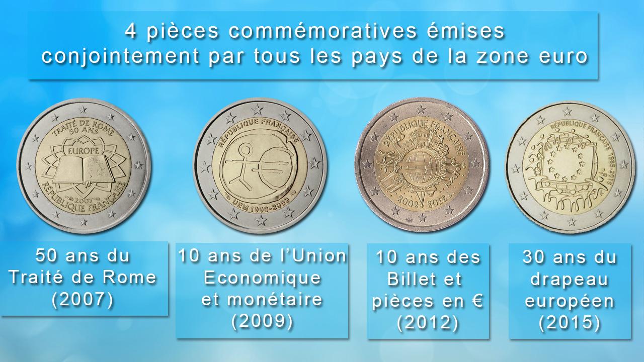 Pièces 2 euro commémoratives communes à tous les pays d'Europe