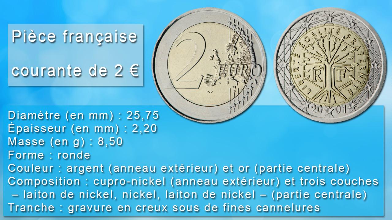 Pièce courante de 2 euro France