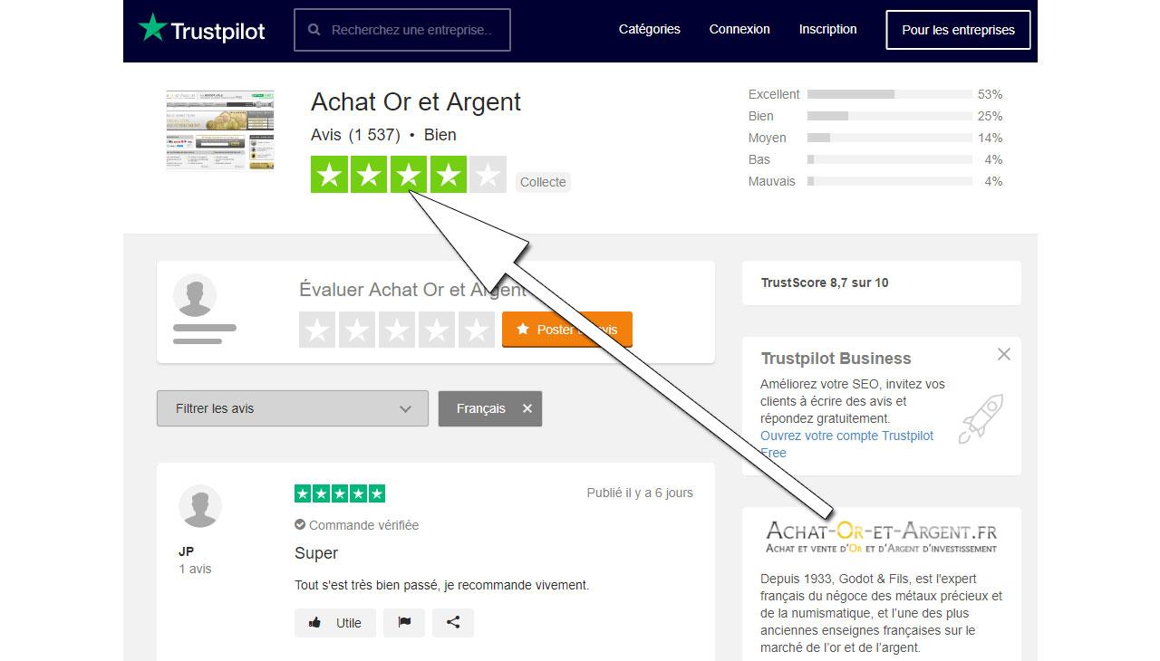 Les avis des clients donnés sur des sites indépendants permettent de se faire une idée précise des qualités d'un marchand