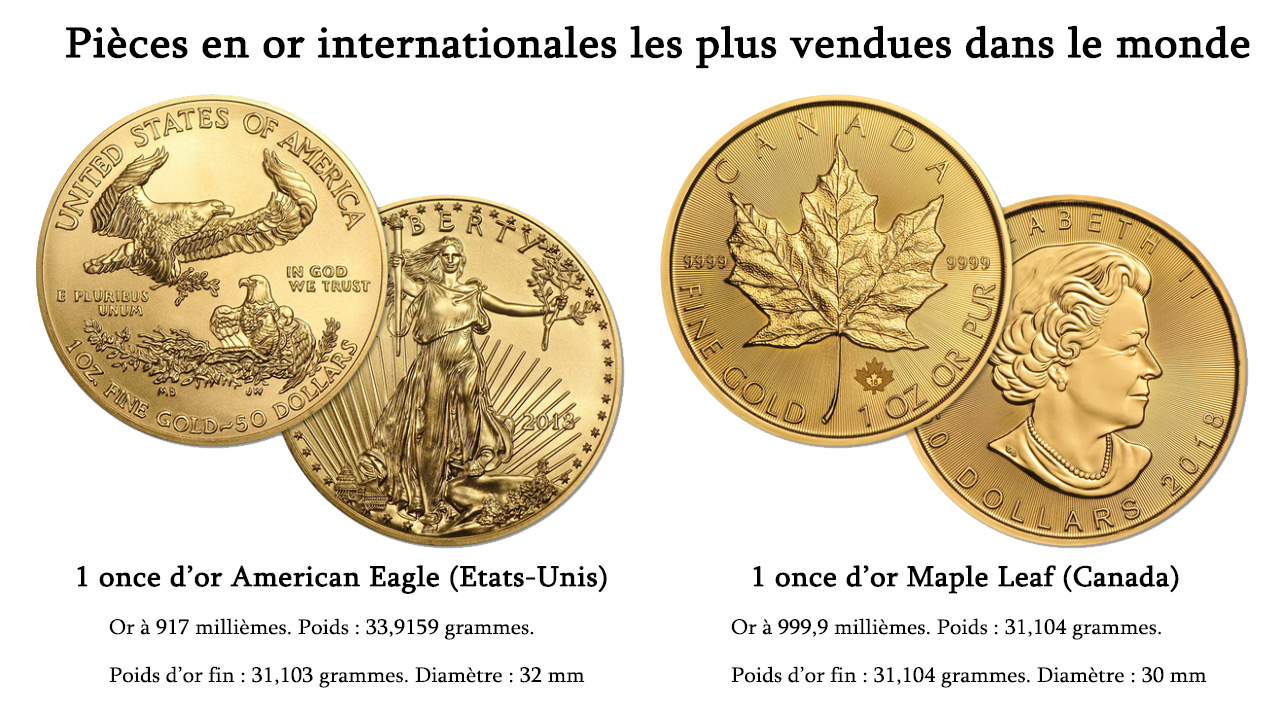 Les 2 pièces d'or d'investissement internationales modernes les plus vendues : la Maple Leaf du Canada et l'American Gold Eagle des Etats-Unis