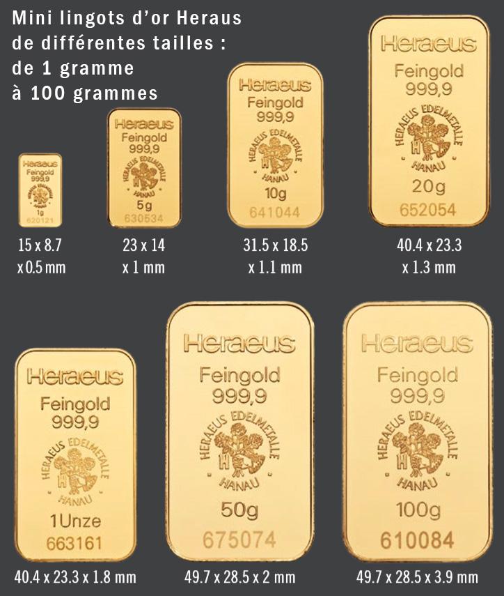 Petits lingots d'or Heraeus de différentes tailles : de 1 gramme à 100 grammes