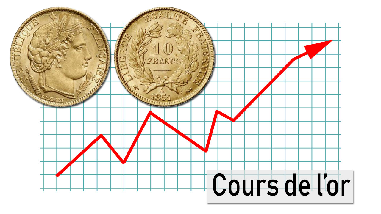Le prix des pièces de 10 francs or varie selon les cours de l'or