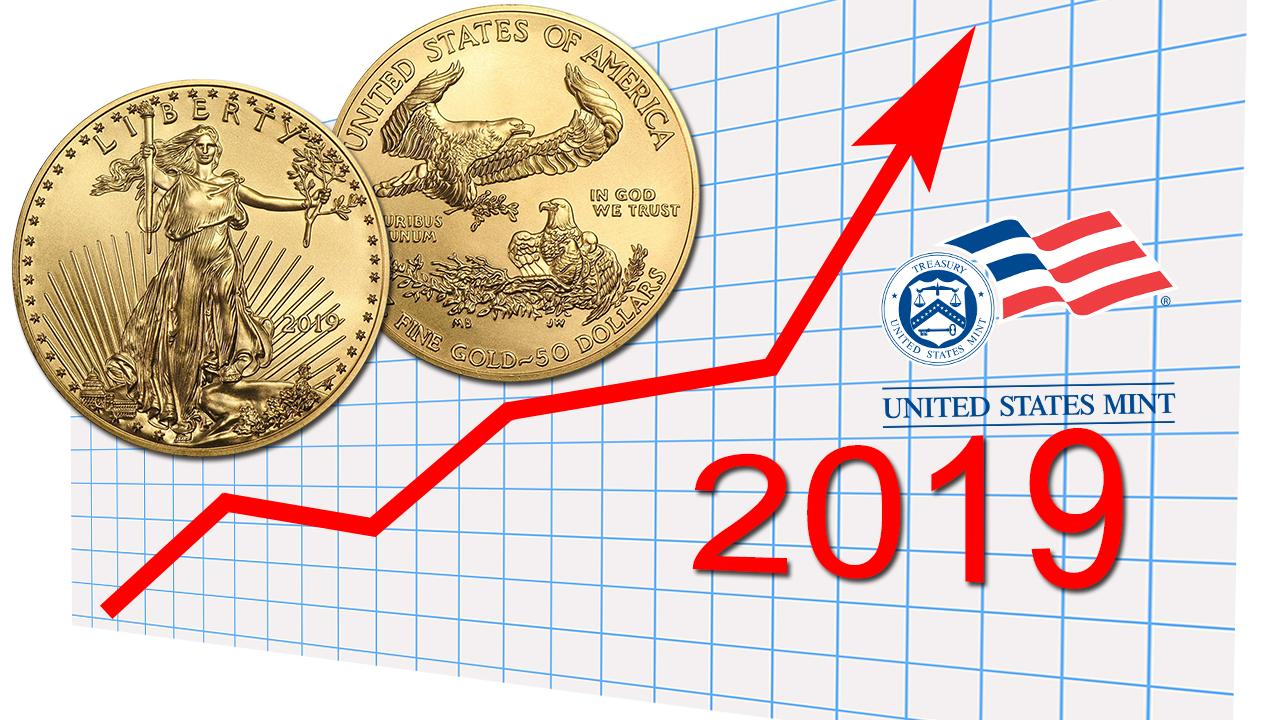 Forte hausse des ventes de pièces d'investissement américaines au millésime 2019