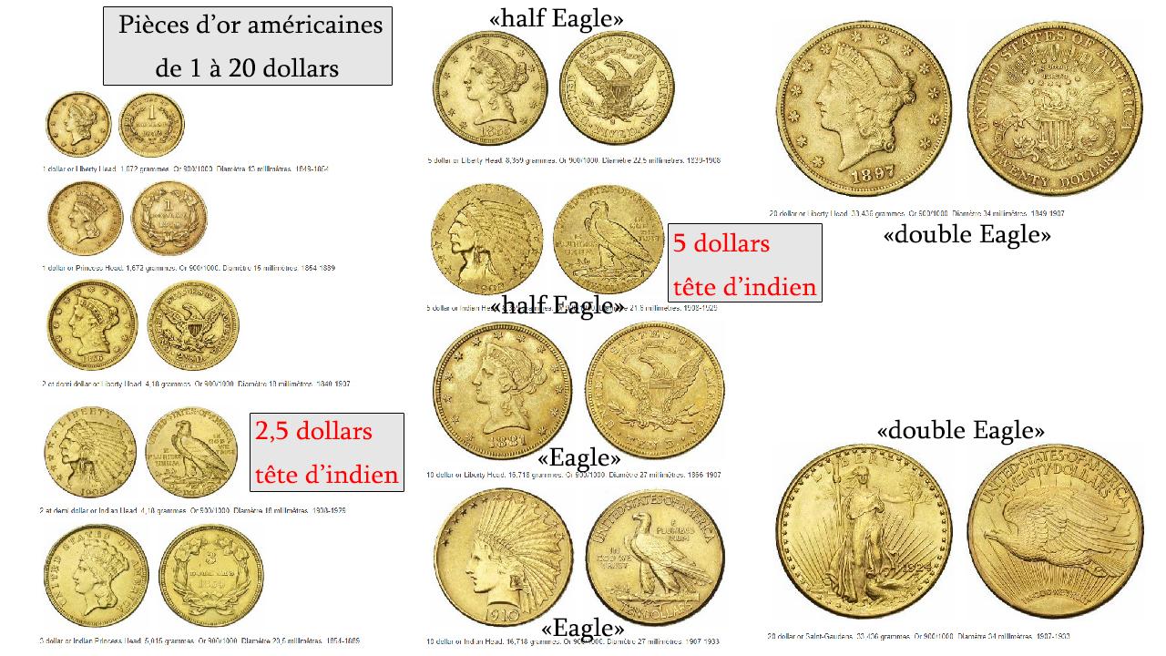 Pièces d'or américaines classiques