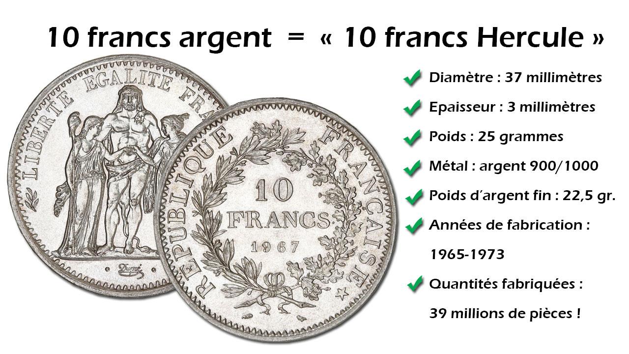 Caractéristiques techniques des pièces de 10 francs argent