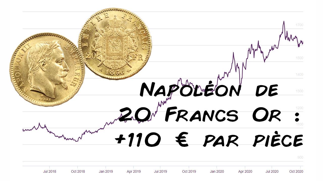 + 110 euro par Napoléon de 20 franc or